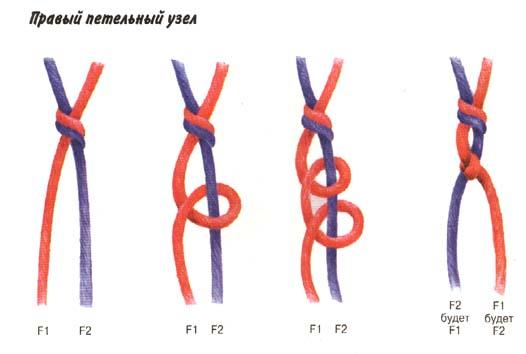 Тесьма. простые схемы плетения